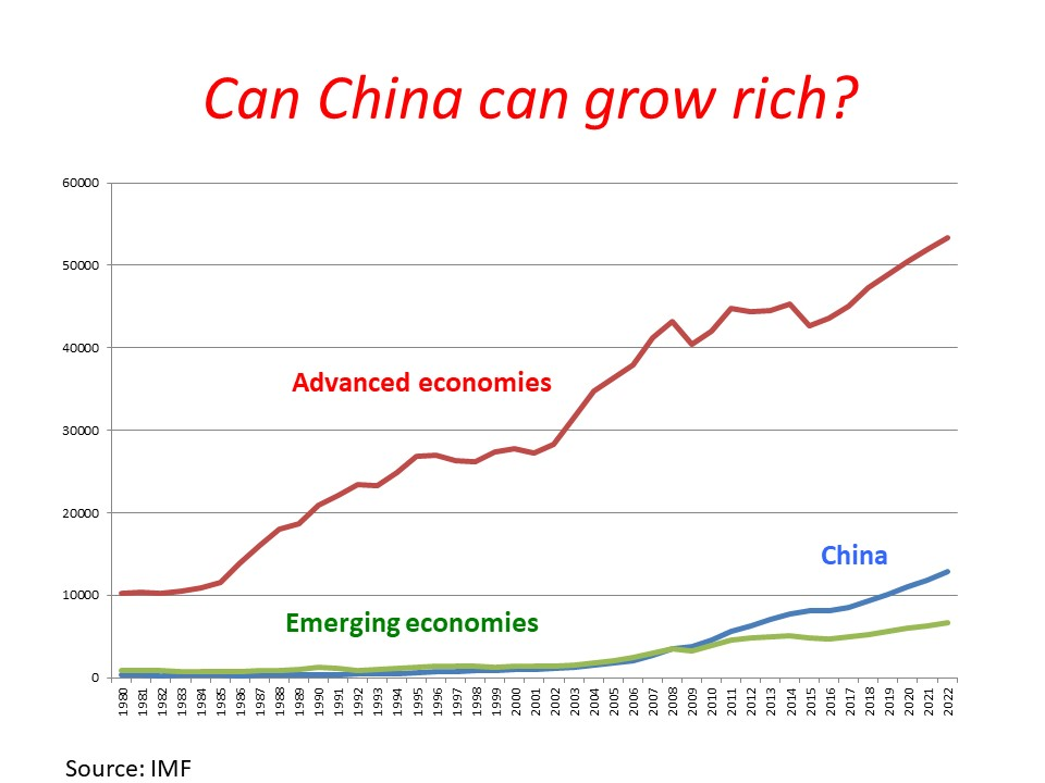 A graph plotting the growth of China's economy against those of emerging and advanced economies